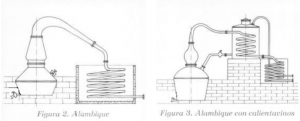 alambiques, distillation peruvian pisco, copper pot still, D.O pisco, denomination peruvian pisco, piscologia