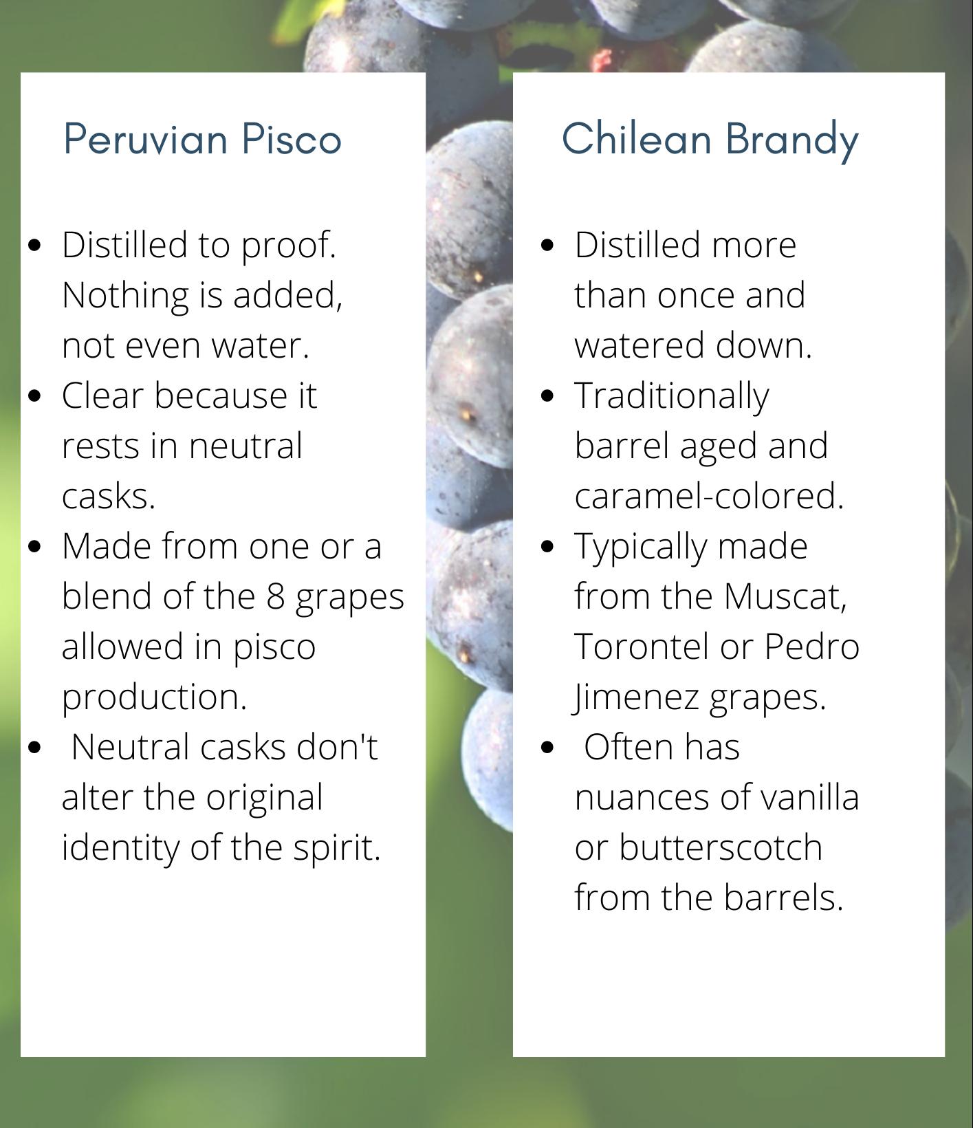 Peruvian pisco vs. chilean, is pisco peruvian